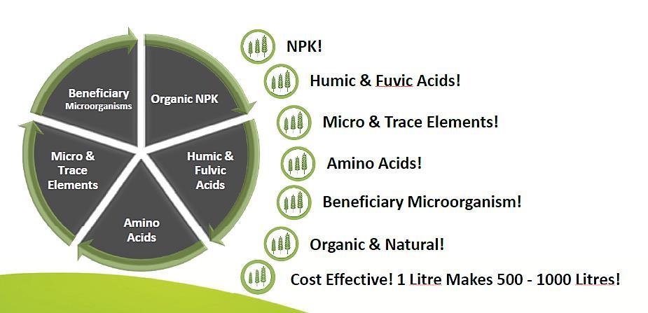 Bio Earth Active